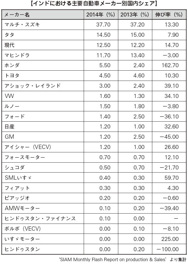 日本企業はなぜ海外M&Aに失敗するのか | Web Voice